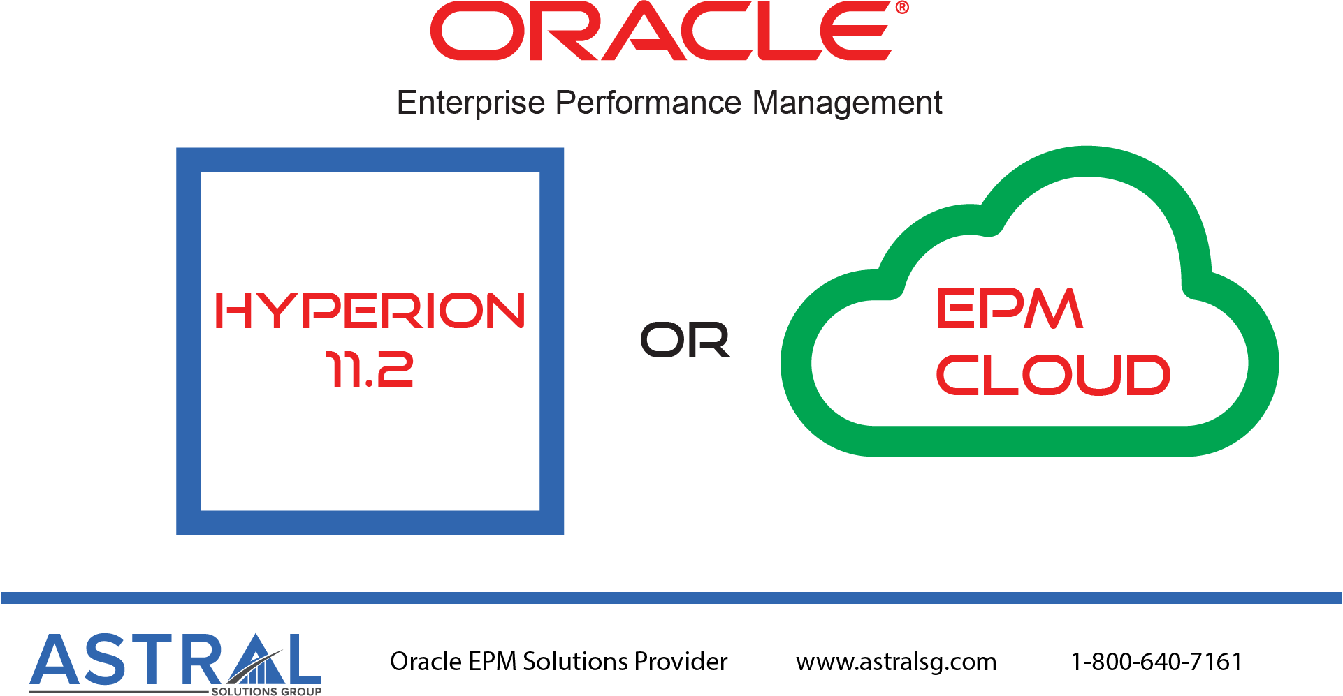 Hyperion112 Or Oracle EPM Cloud