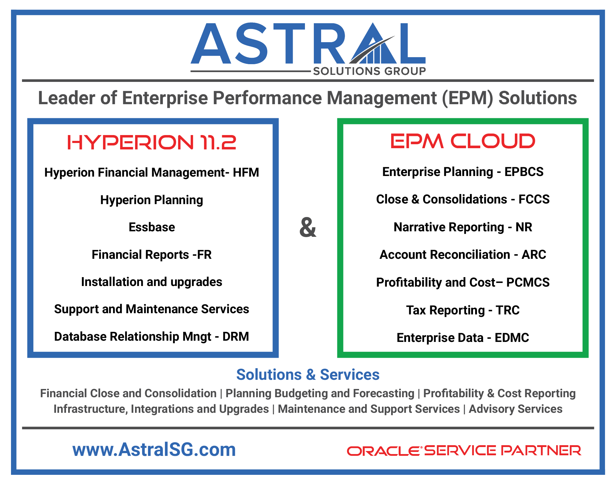 Astral Solutions Group Solutions and Services